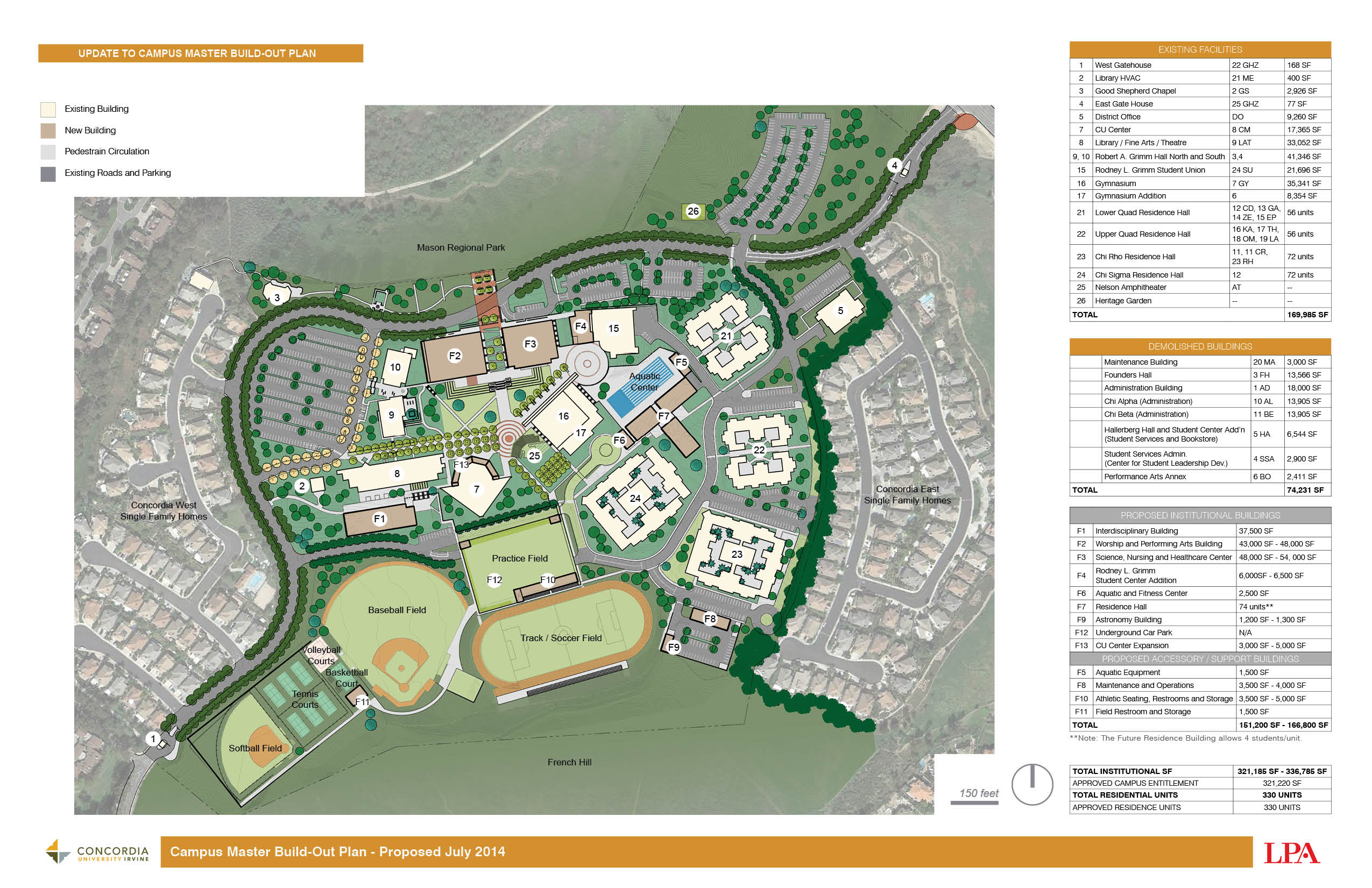 Concordia University Irvine Submits Campus Improvement Plan to City