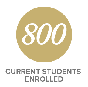 800 Current Student Enrolled