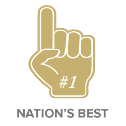 Nation's Best
